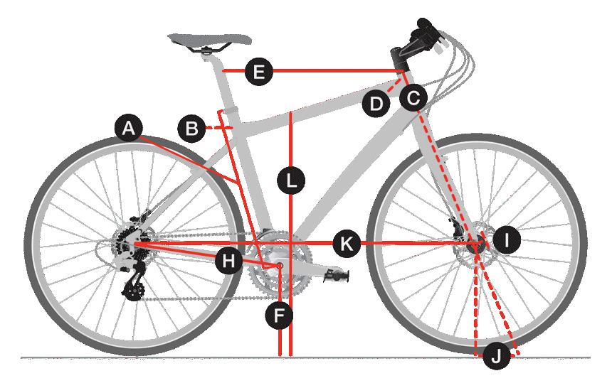 Geometria Bicicleta Trek 8.3 DS