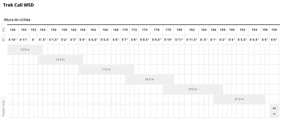 Tabela de medidas Bicicleta Trek Cali WSD