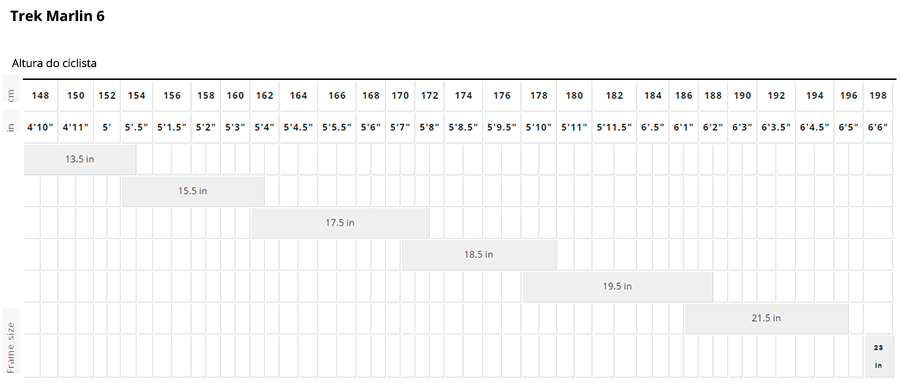 Tabela de medidas Bicicleta Trek Marlin 6