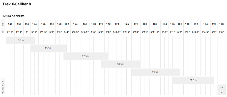 Tabela de medidas Bicicleta Trek X-Caliber 8
